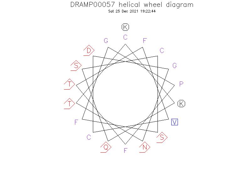 DRAMP00057 helical wheel diagram