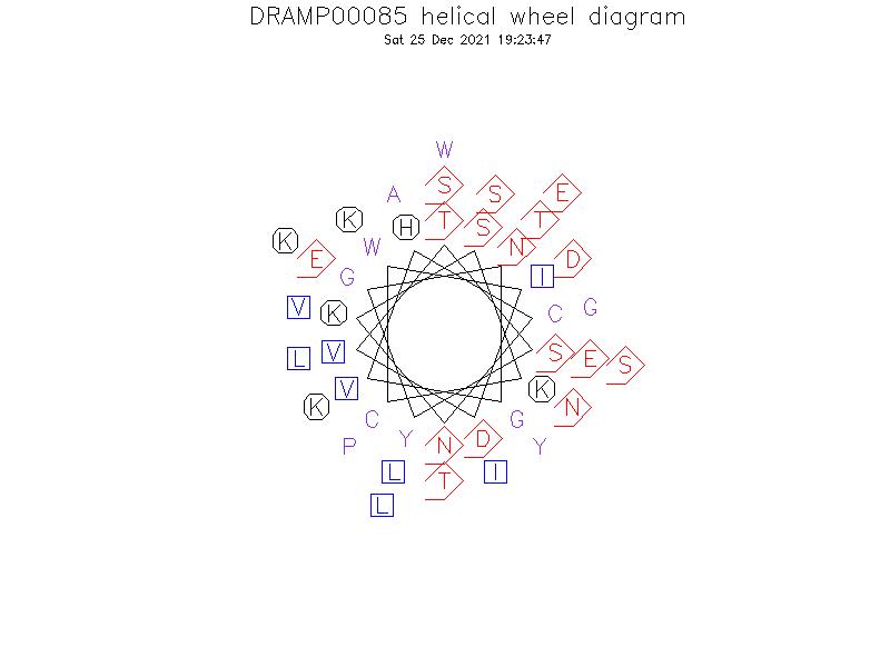 DRAMP00085 helical wheel diagram