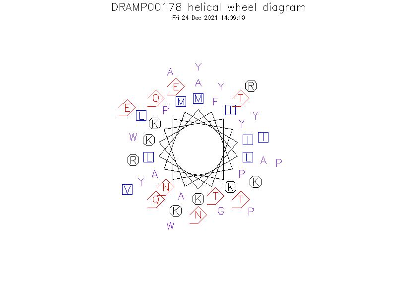 DRAMP00178 helical wheel diagram
