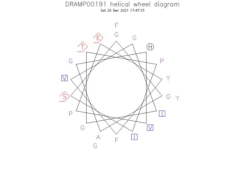 DRAMP00191 helical wheel diagram
