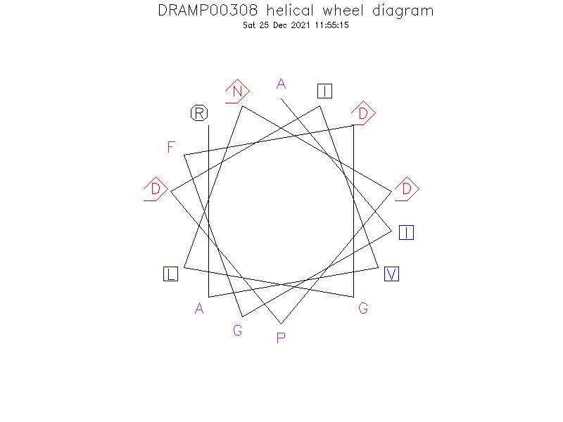 DRAMP00308 helical wheel diagram