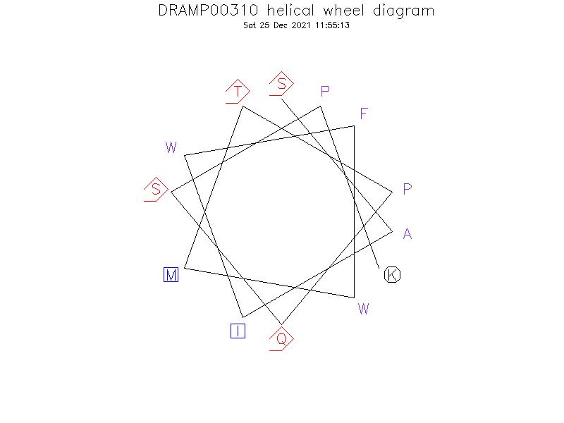 DRAMP00310 helical wheel diagram