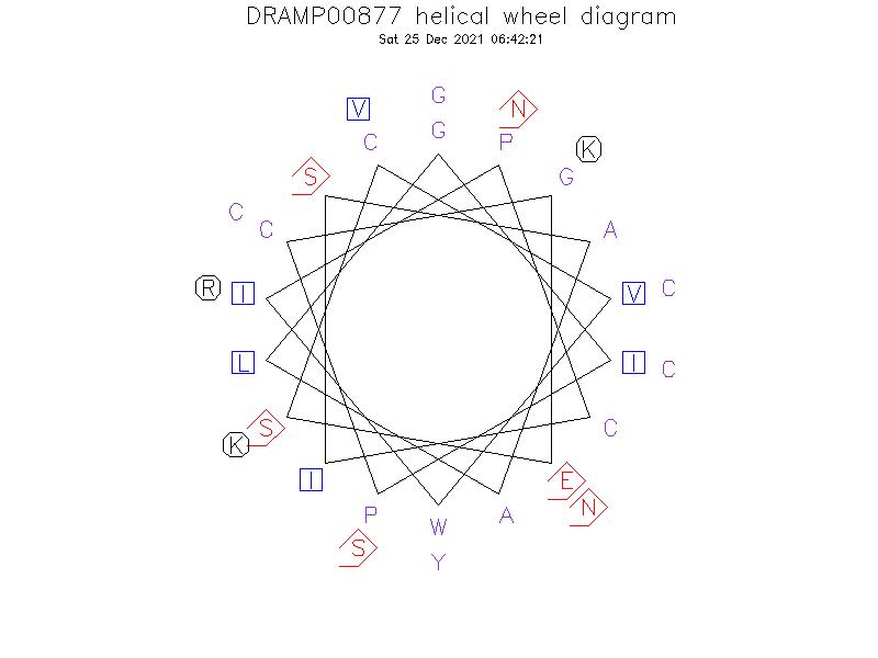 DRAMP00877 helical wheel diagram