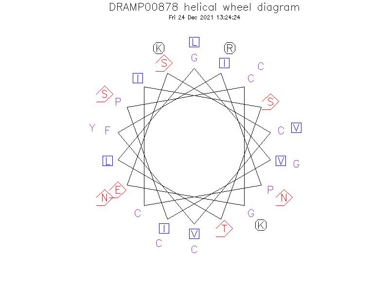 DRAMP00878 helical wheel diagram