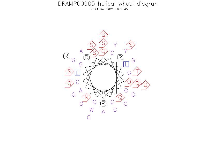 DRAMP00985 helical wheel diagram