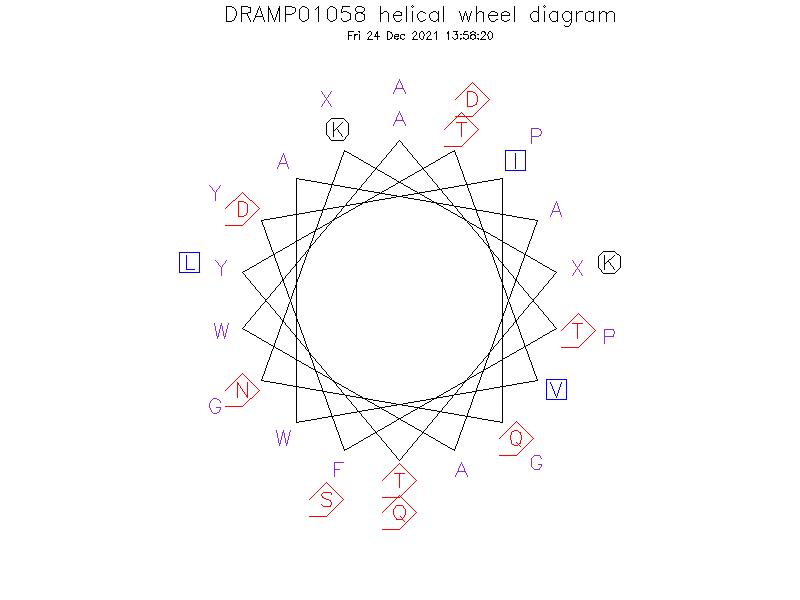 DRAMP01058 helical wheel diagram