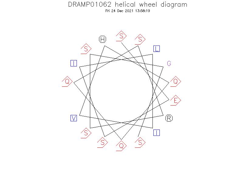 DRAMP01062 helical wheel diagram