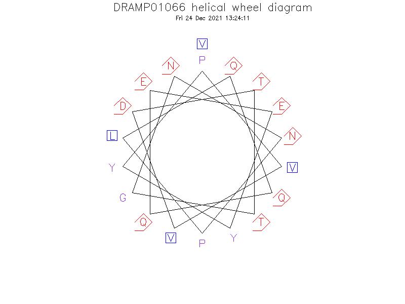DRAMP01066 helical wheel diagram