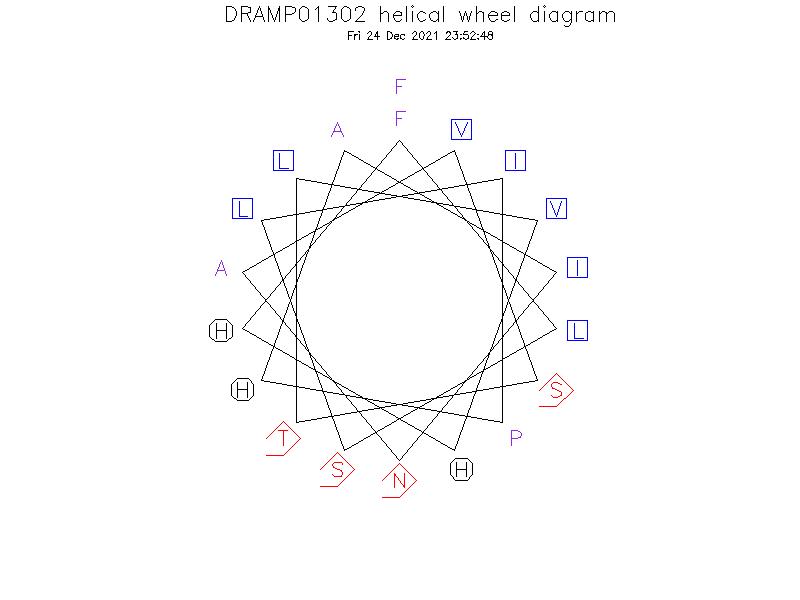 DRAMP01302 helical wheel diagram
