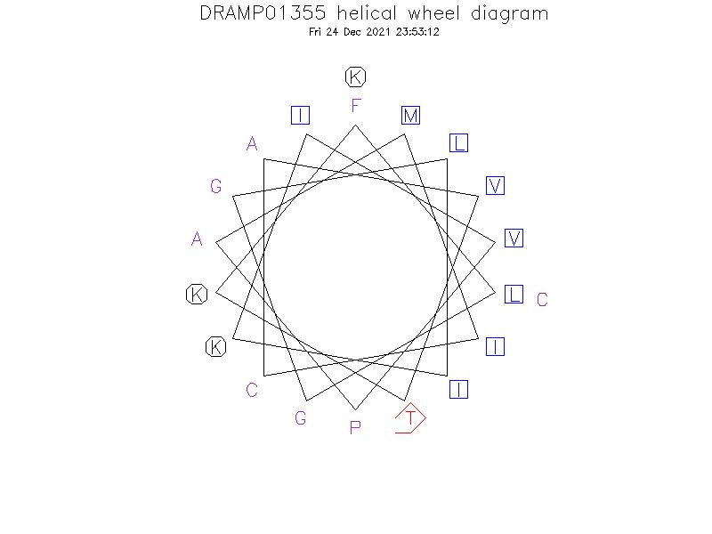 DRAMP01355 helical wheel diagram