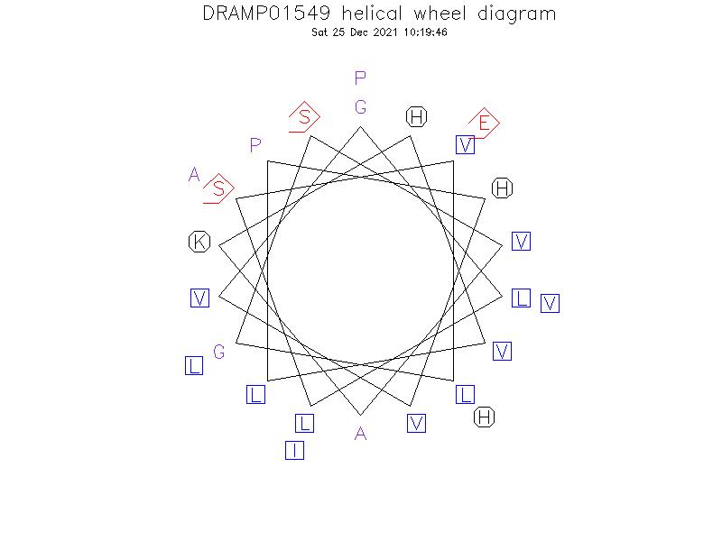 DRAMP01549 helical wheel diagram