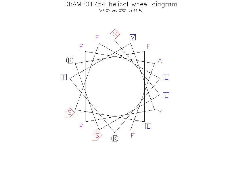 DRAMP01784 helical wheel diagram