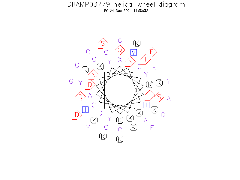 DRAMP03779 helical wheel diagram