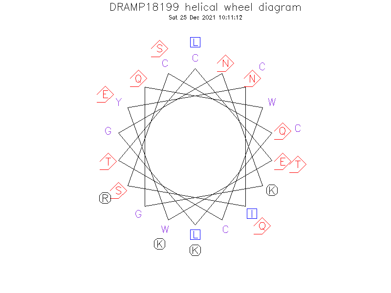 DRAMP18199 helical wheel diagram