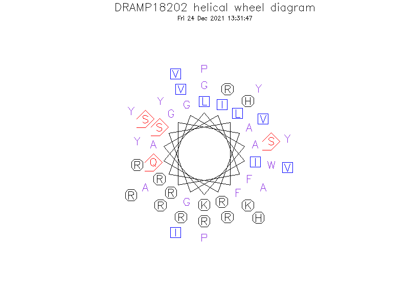 DRAMP18202 helical wheel diagram