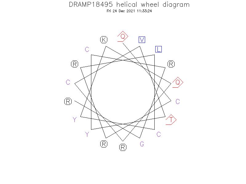 DRAMP18495 helical wheel diagram