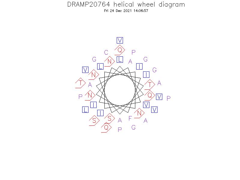 DRAMP20764 helical wheel diagram