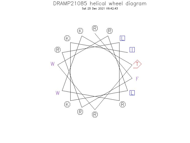 DRAMP21085 helical wheel diagram
