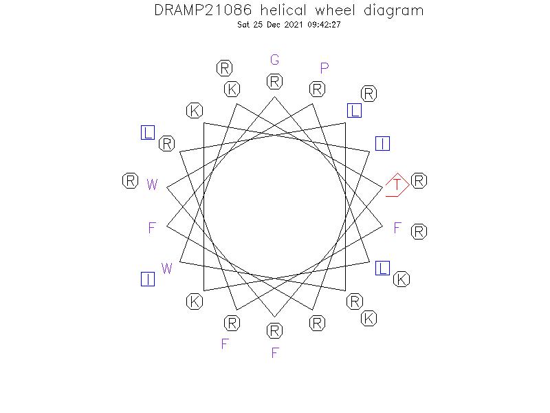 DRAMP21086 helical wheel diagram