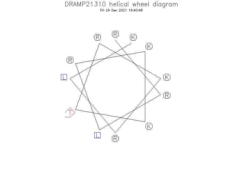 DRAMP21310 helical wheel diagram