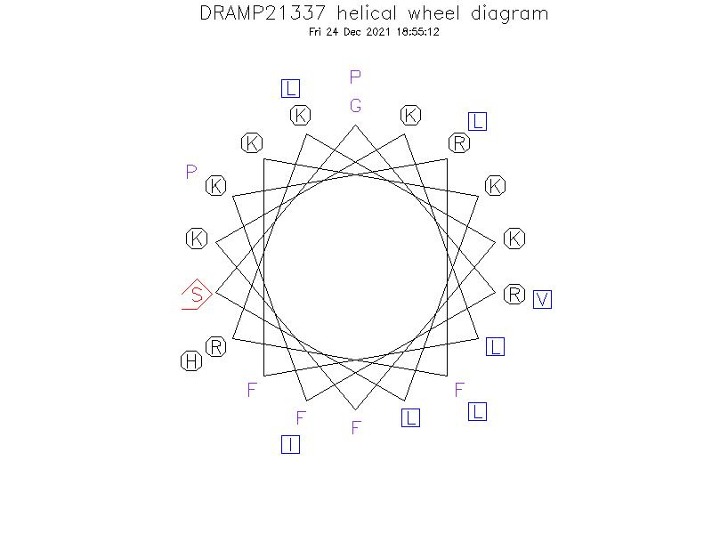 DRAMP21337 helical wheel diagram