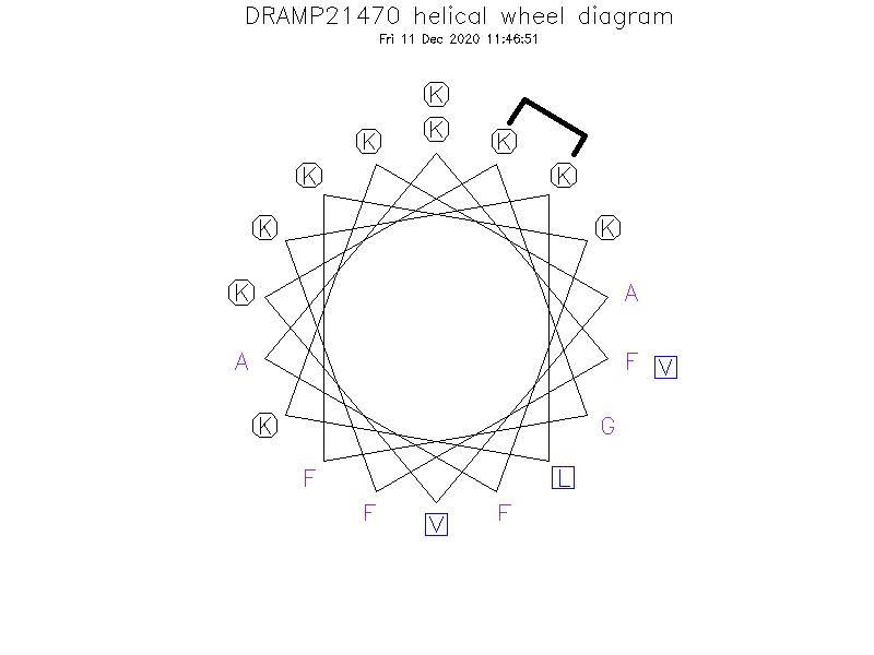 DRAMP21470 helical wheel diagram
