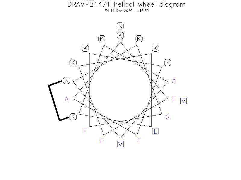 DRAMP21471 helical wheel diagram
