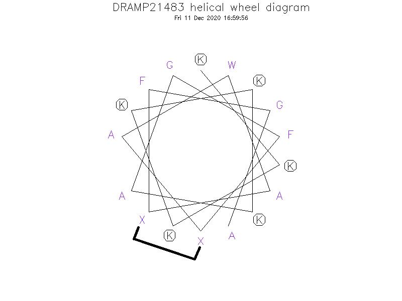 DRAMP21483 helical wheel diagram