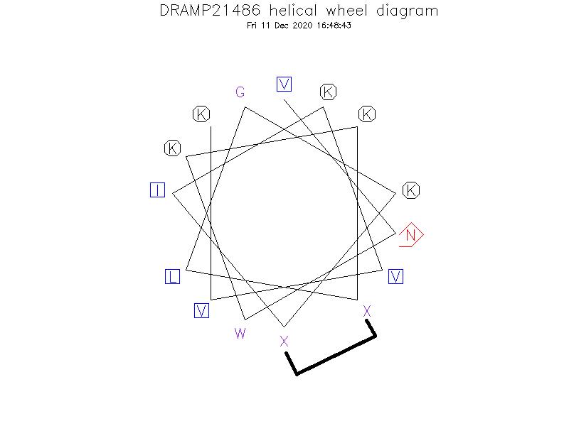 DRAMP21486 helical wheel diagram