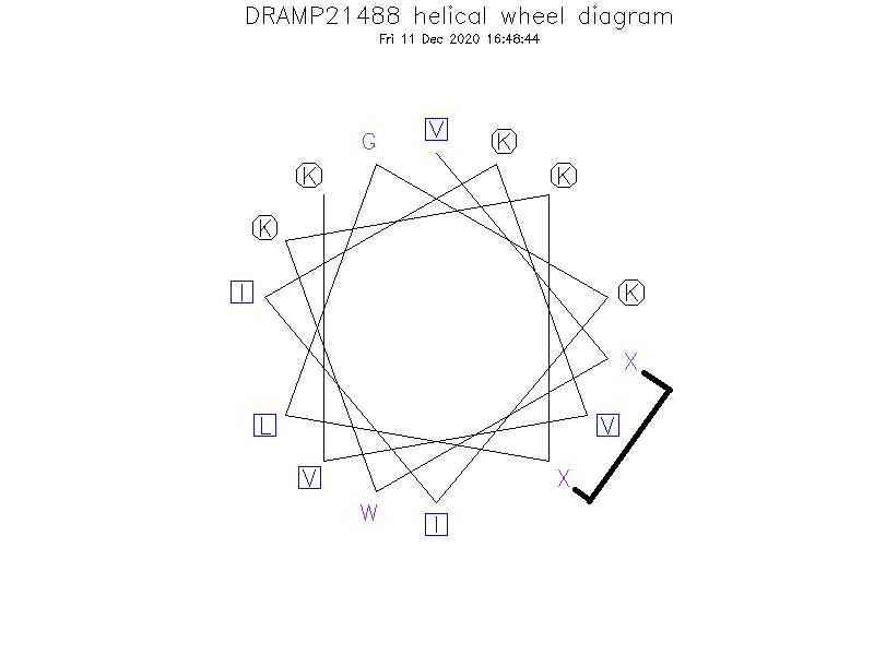 DRAMP21488 helical wheel diagram